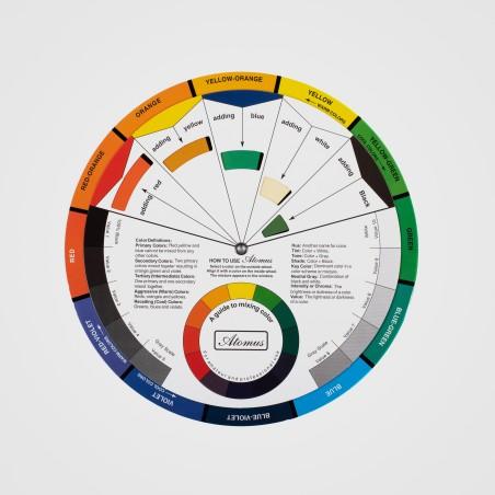 ruota-colori